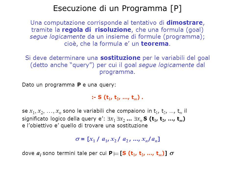 Esecuzione di un Programma [P]